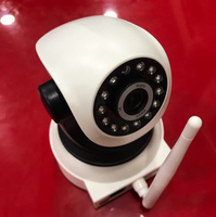 KKMOON IP CAMERA NEW