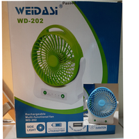 Used Rechargeable Fan with Light - Brand New in Dubai, UAE