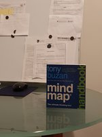 Used Mind mapping in Dubai, UAE