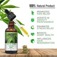 Used Cbd oil in Dubai, UAE