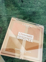 Used L'Oréal highlight & contour palette  in Dubai, UAE