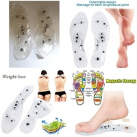 Used Transparent Magnetic Insoles in Dubai, UAE