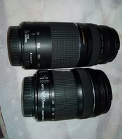Used Canon lenses in Dubai, UAE