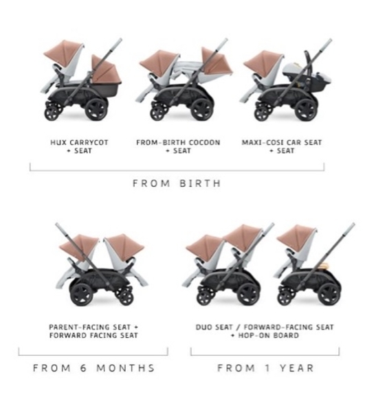 Used Quinny Hubb Double Twin Stroller in Dubai, UAE