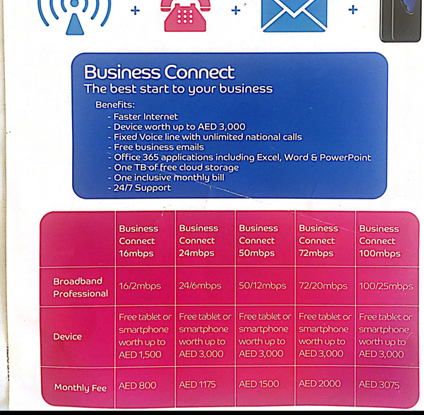 Used Du Internet Services Home And Business  in Dubai, UAE